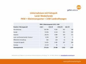 Niederlaendische Unternehmen mit Furhpark (PKW und LKW)