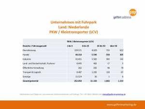 gmp adress - Firmen mit Fuhrpark Niederlande - PKW Kleintransporter